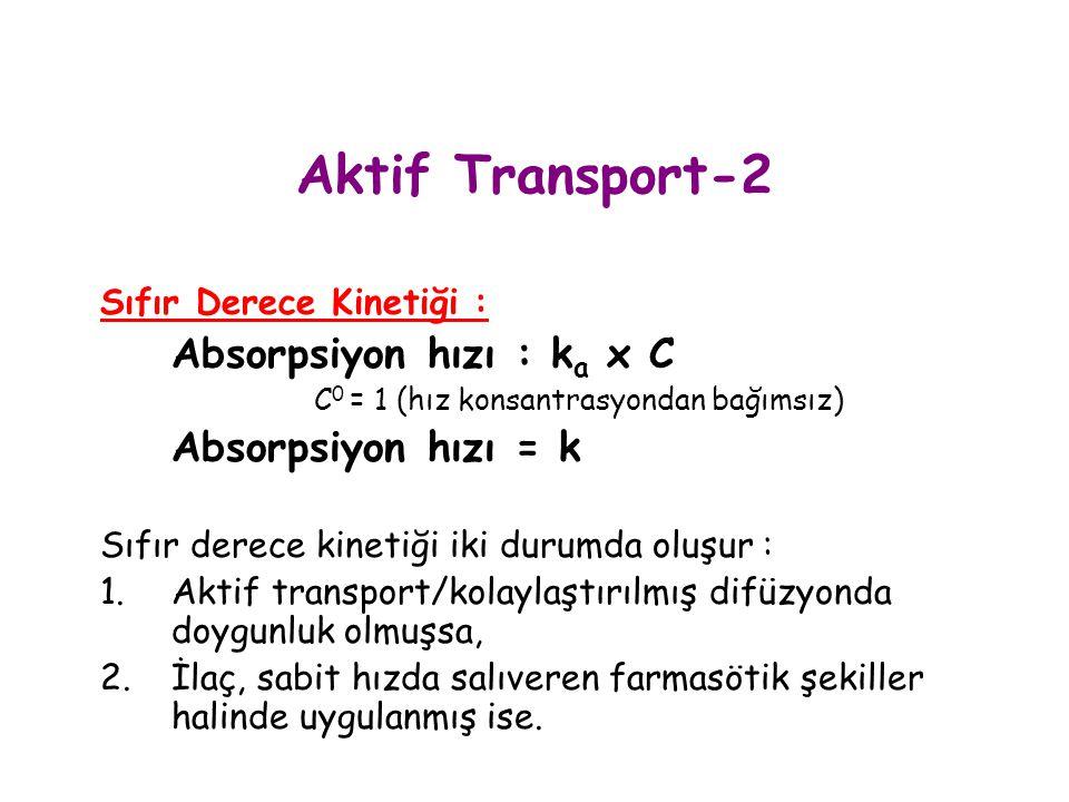 Aktif Transport-2 Sıfır Derece Kinetiği : Absorpsiyon hızı : k a x C C 0 = 1 (hız konsantrasyondan bağımsız) Absorpsiyon hızı = k Sıfır derece kinetiğ