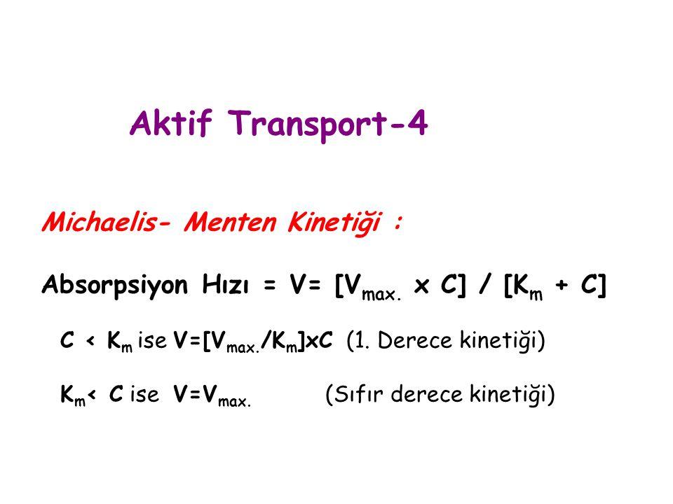 Aktif Transport-4 Michaelis- Menten Kinetiği : Absorpsiyon Hızı = V= [V max. x C] / [K m + C] C < K m ise V=[V max. /K m ]xC (1. Derece kinetiği) K m