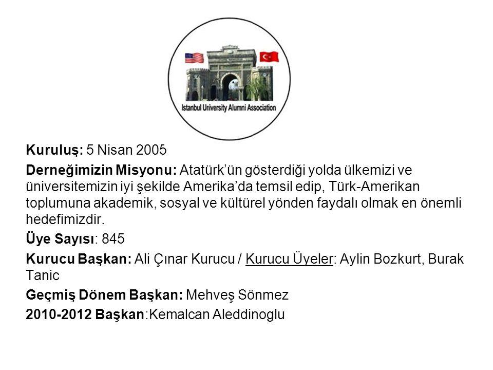 Kuruluş: 5 Nisan 2005 Derneğimizin Misyonu: Atatürk'ün gösterdiği yolda ülkemizi ve üniversitemizin iyi şekilde Amerika'da temsil edip, Türk-Amerikan