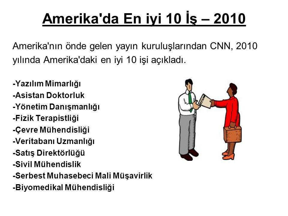 Amerika'da En iyi 10 İş – 2010 Amerika'nın önde gelen yayın kuruluşlarından CNN, 2010 yılında Amerika'daki en iyi 10 işi açıkladı. -Yazılım Mimarlığı