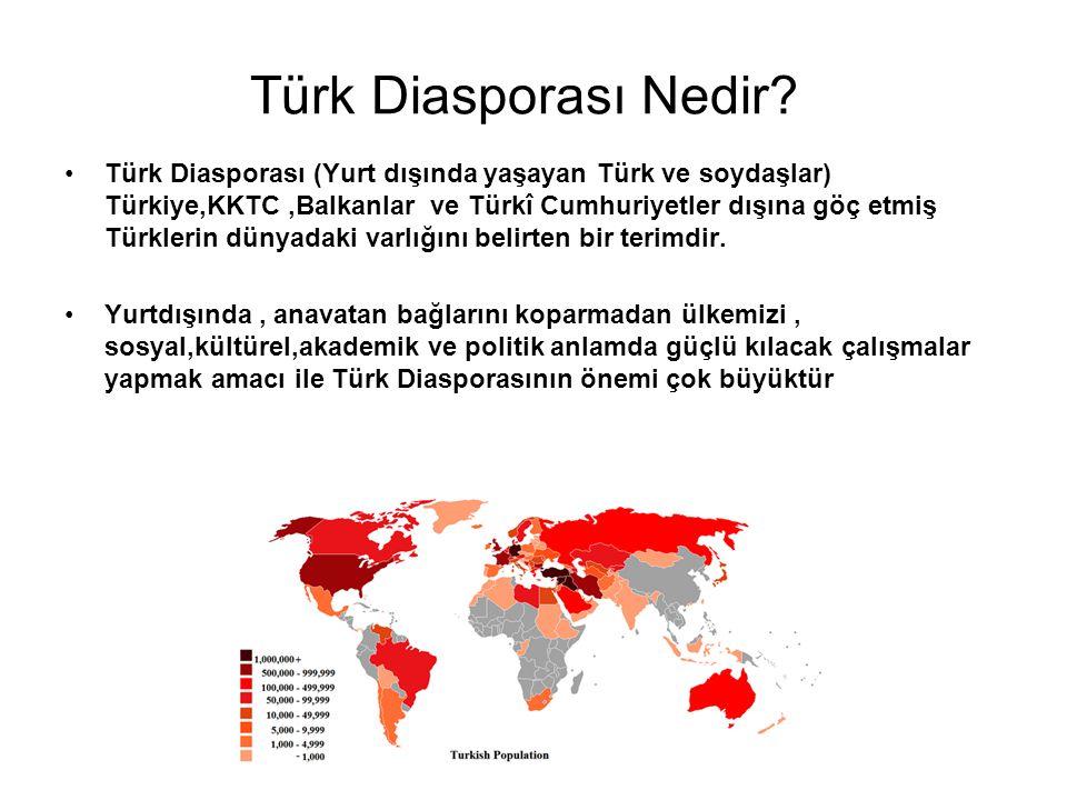 Türk Diasporası Nedir? Türk Diasporası (Yurt dışında yaşayan Türk ve soydaşlar) Türkiye,KKTC,Balkanlar ve Türkî Cumhuriyetler dışına göç etmiş Türkler