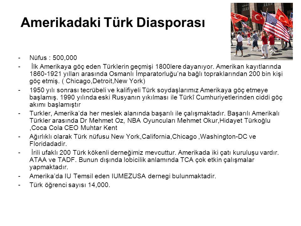 Amerikadaki Türk Diasporası -Nüfus : 500,000 - İlk Amerikaya göç eden Türklerin geçmişi 1800lere dayanıyor. Amerikan kayıtlarında 1860-1921 yılları ar