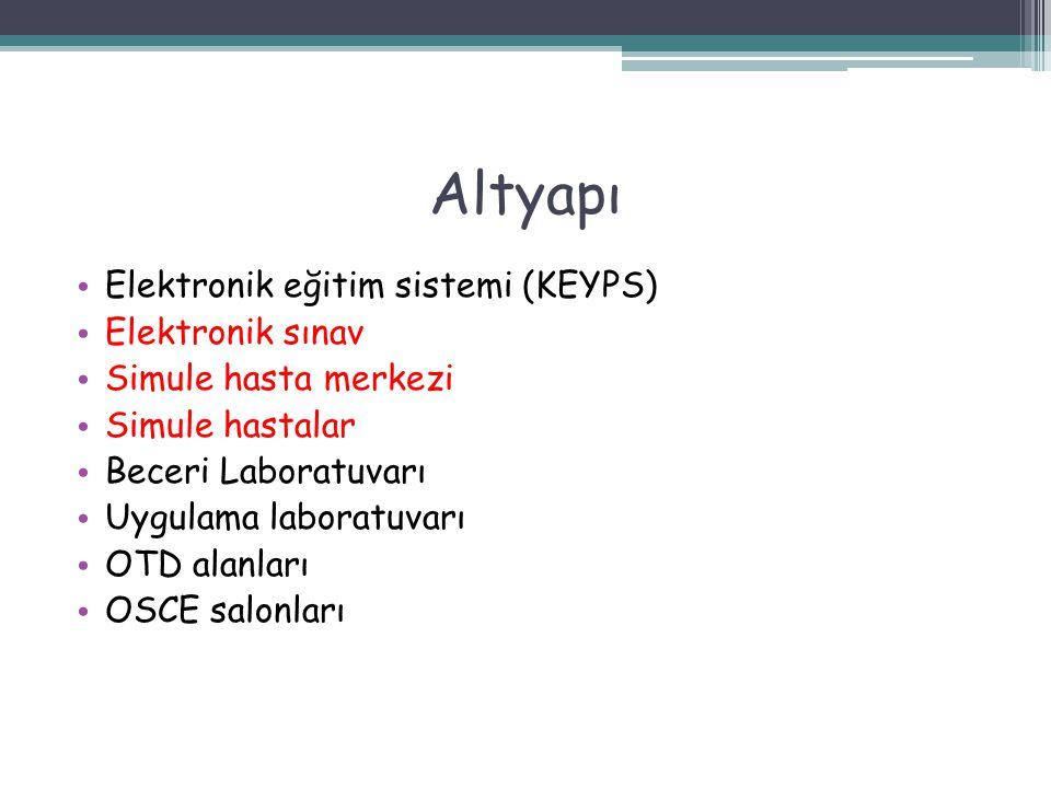 Altyapı Elektronik eğitim sistemi (KEYPS) Elektronik sınav Simule hasta merkezi Simule hastalar Beceri Laboratuvarı Uygulama laboratuvarı OTD alanları