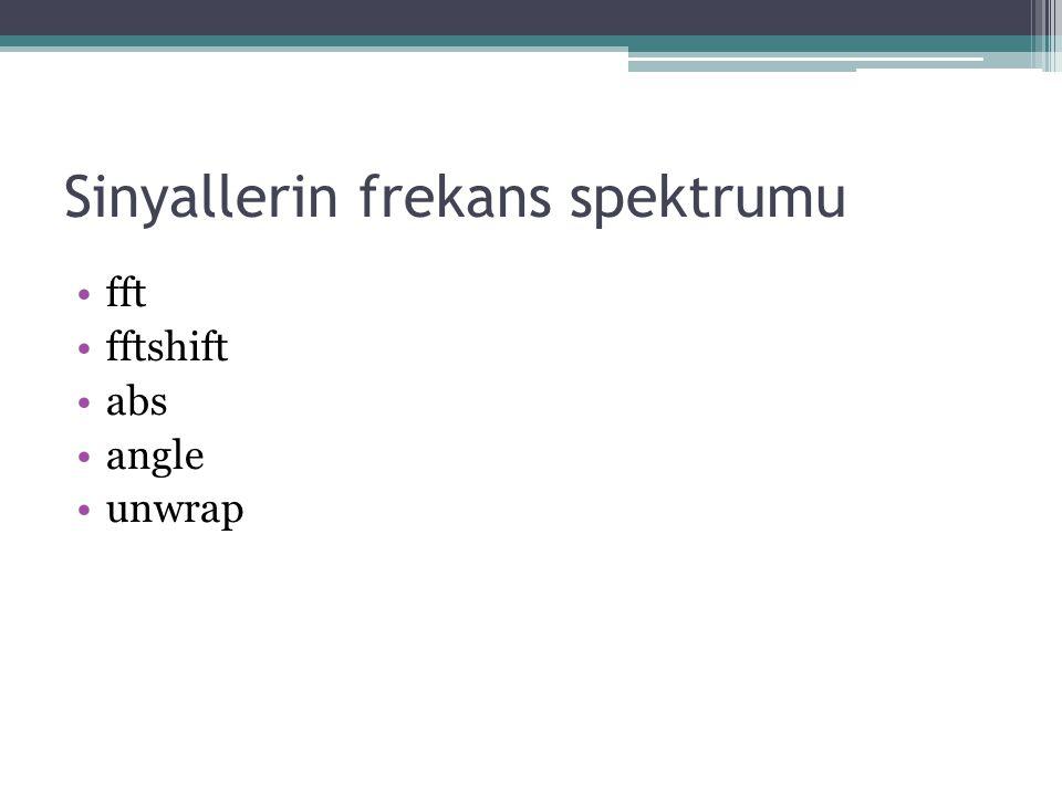 Sinyallerin frekans spektrumu fft fftshift abs angle unwrap