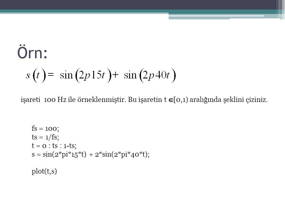 Örn: işareti 100 Hz ile örneklenmiştir.Bu işaretin t  [0,1) aralığında şeklini çiziniz.