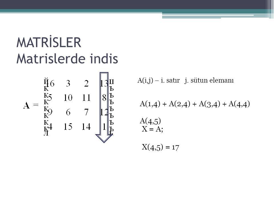 MATRİSLER Matrislerde indis A(i,j) – i.satır j.