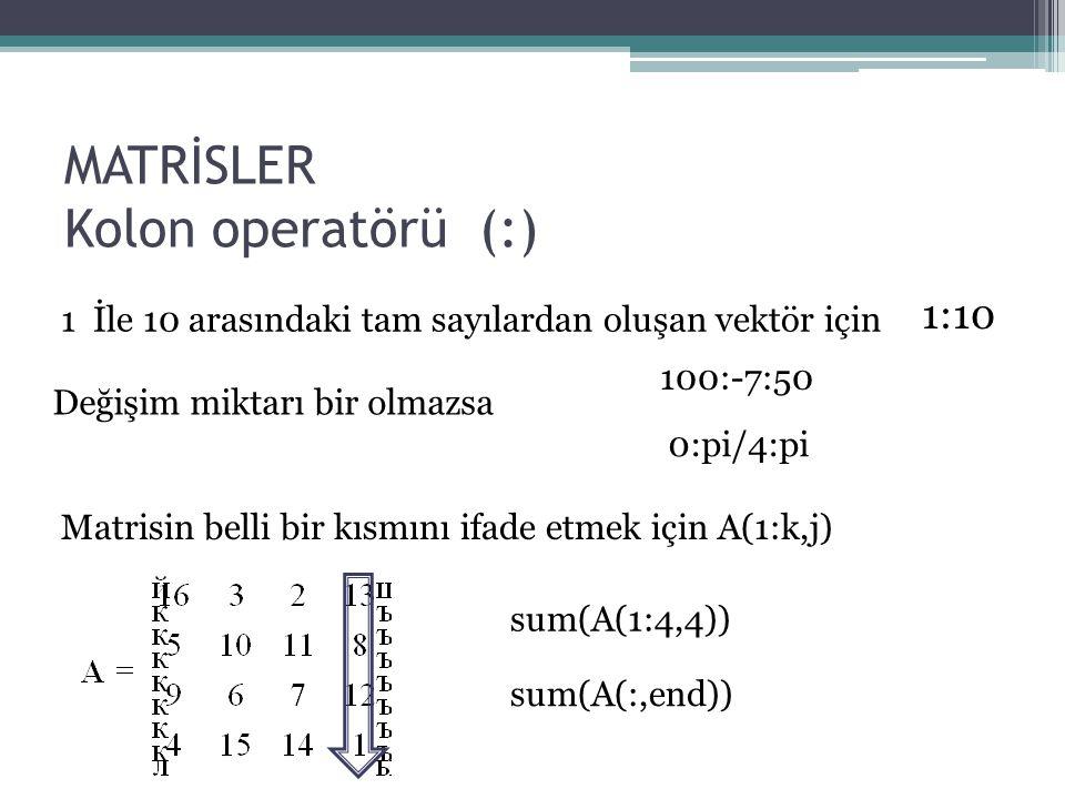 MATRİSLER Kolon operatörü (:) 1 İle 10 arasındaki tam sayılardan oluşan vektör için 1:10 Değişim miktarı bir olmazsa 100:-7:50 0:pi/4:pi Matrisin belli bir kısmını ifade etmek için A(1:k,j) sum(A(1:4,4)) sum(A(:,end))