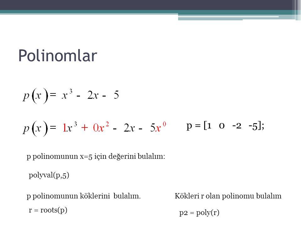 Polinomlar p = [1 0 -2 -5]; p polinomunun x=5 için değerini bulalım: polyval(p,5) p polinomunun köklerini bulalım.