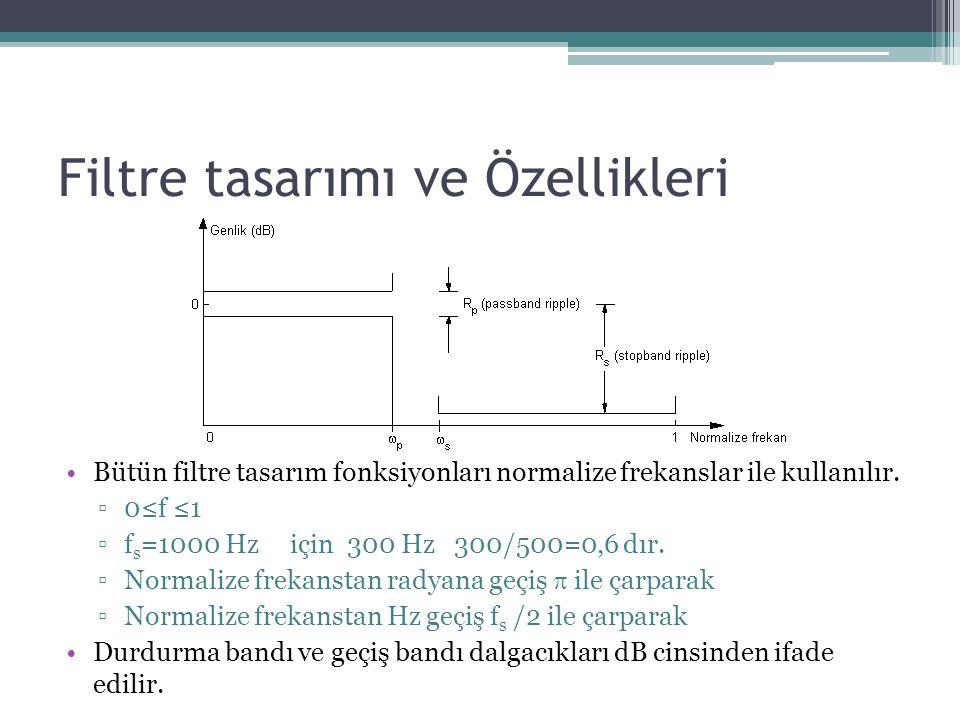 Filtre tasarımı ve Özellikleri Bütün filtre tasarım fonksiyonları normalize frekanslar ile kullanılır.
