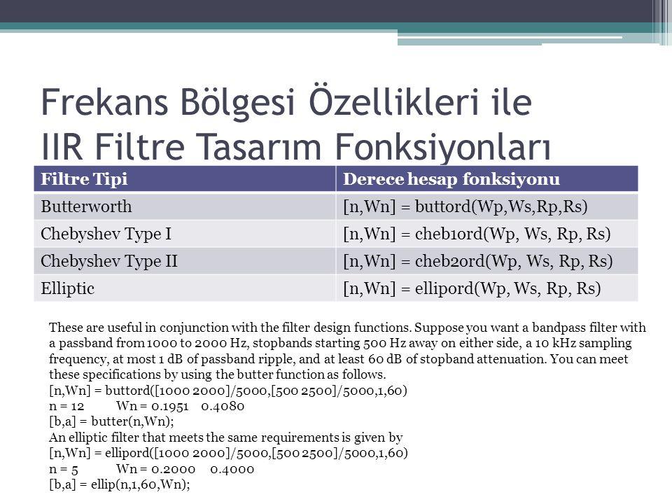 Frekans Bölgesi Özellikleri ile IIR Filtre Tasarım Fonksiyonları Filtre TipiDerece hesap fonksiyonu Butterworth[n,Wn] = buttord(Wp,Ws,Rp,Rs) Chebyshev Type I[n,Wn] = cheb1ord(Wp, Ws, Rp, Rs) Chebyshev Type II[n,Wn] = cheb2ord(Wp, Ws, Rp, Rs) Elliptic[n,Wn] = ellipord(Wp, Ws, Rp, Rs) These are useful in conjunction with the filter design functions.