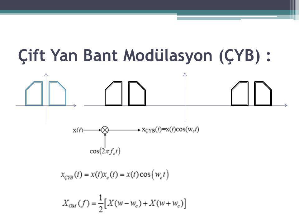 Çift Yan Bant Modülasyon (ÇYB) :