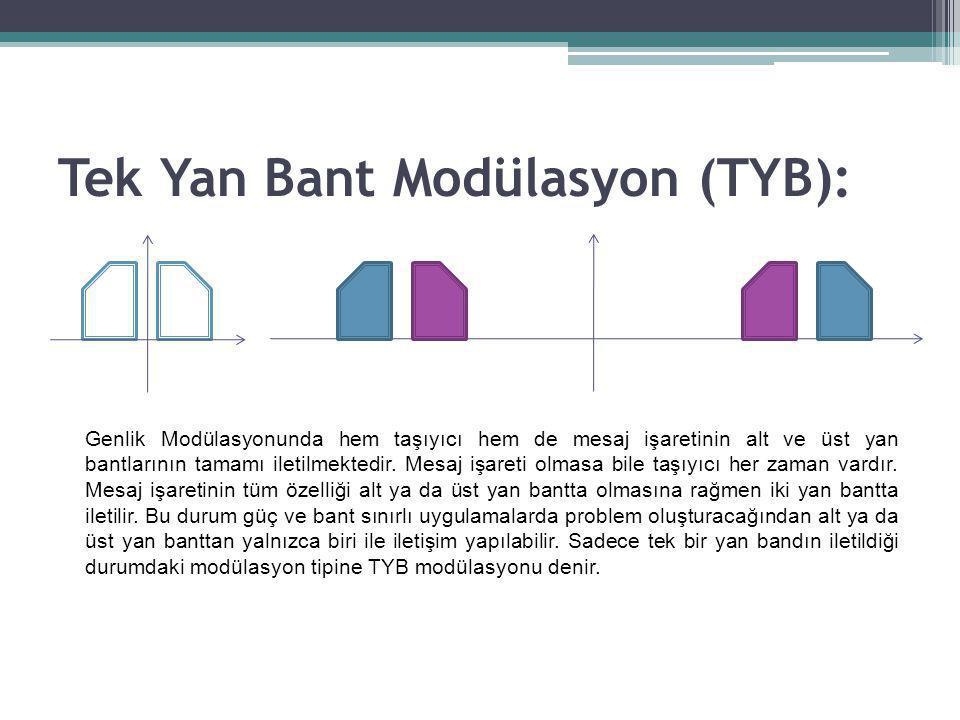 Tek Yan Bant Modülasyon (TYB): Genlik Modülasyonunda hem taşıyıcı hem de mesaj işaretinin alt ve üst yan bantlarının tamamı iletilmektedir.