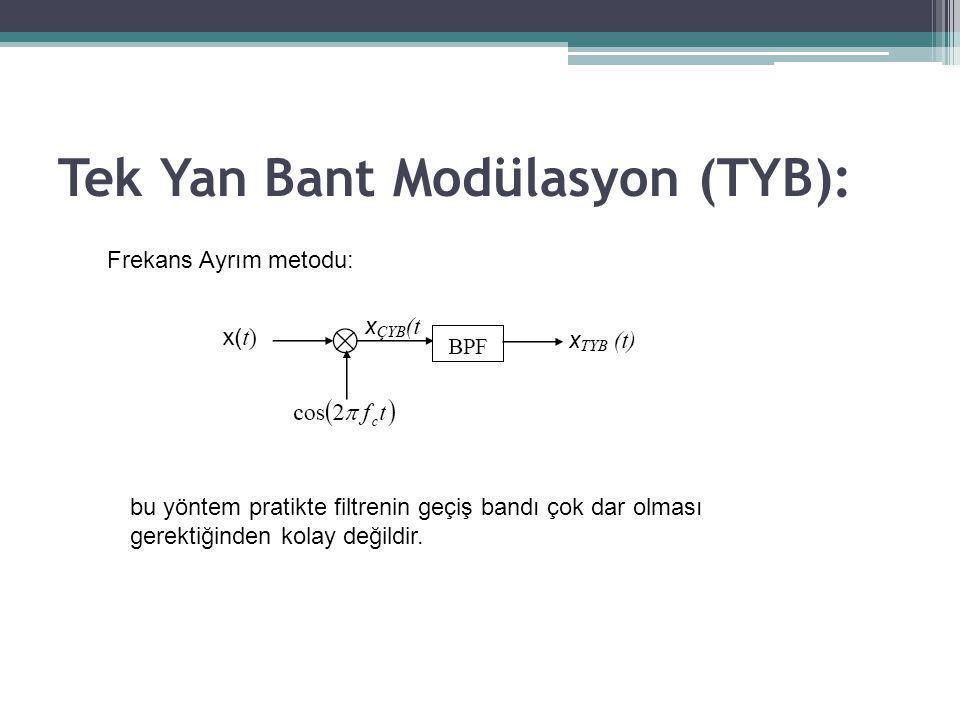 Tek Yan Bant Modülasyon (TYB): Faz Öteleme Yöntemi -  /2 Hilbert dönüşümü m(t) m_hat = imag(hilbert(m));