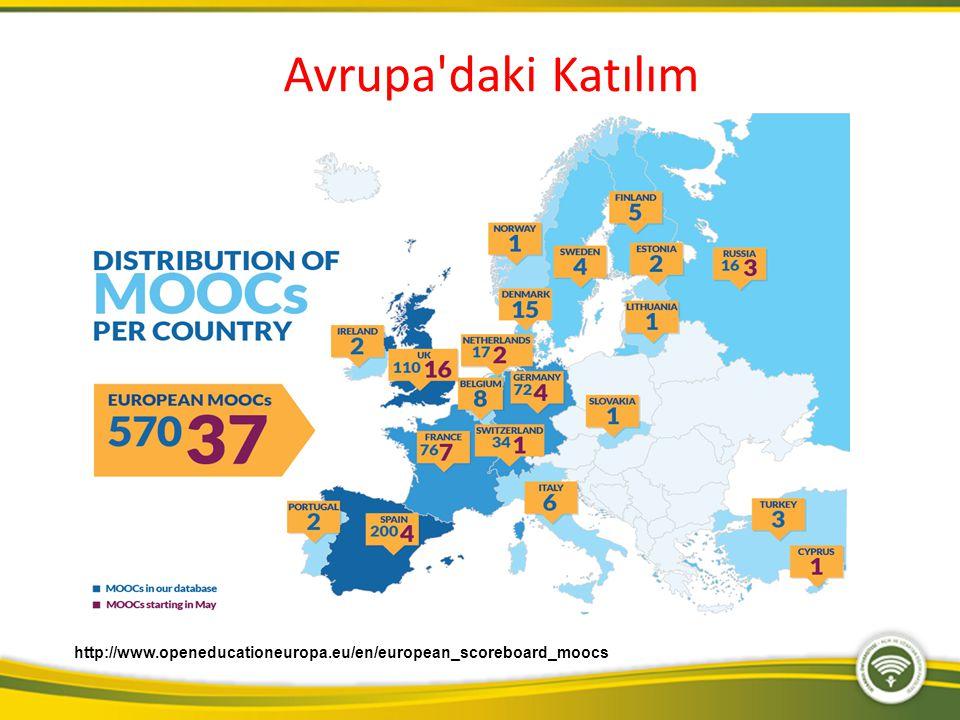 Avrupa'daki Katılım http://www.openeducationeuropa.eu/en/european_scoreboard_moocs