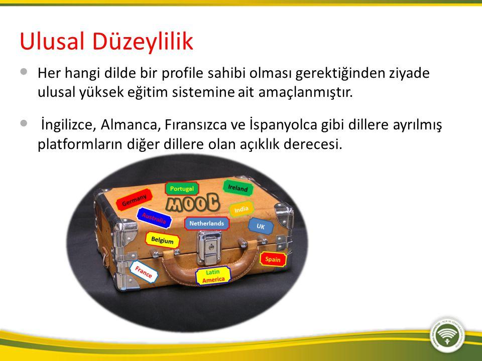 Ulusal Düzeylilik Her hangi dilde bir profile sahibi olması gerektiğinden ziyade ulusal yüksek eğitim sistemine ait amaçlanmıştır. İngilizce, Almanca,