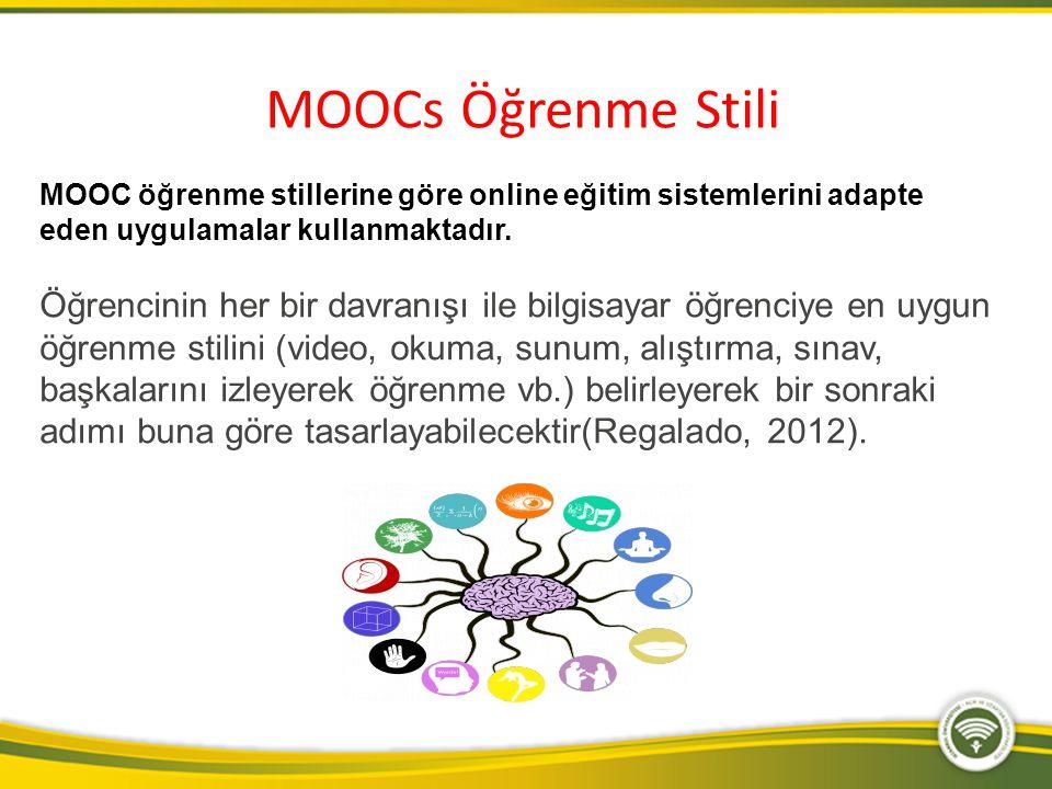MOOC öğrenme stillerine göre online eğitim sistemlerini adapte eden uygulamalar kullanmaktadır. Öğrencinin her bir davranışı ile bilgisayar öğrenciye