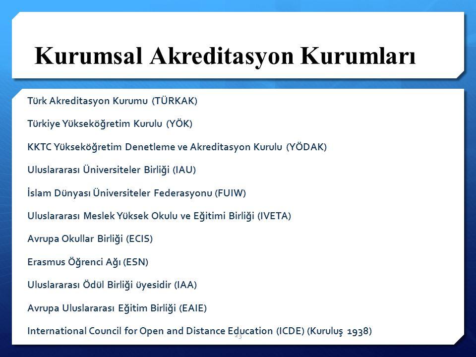 23 Türk Akreditasyon Kurumu (TÜRKAK) Türkiye Yükseköğretim Kurulu (YÖK) KKTC Yükseköğretim Denetleme ve Akreditasyon Kurulu (YÖDAK) Uluslararası Ünive