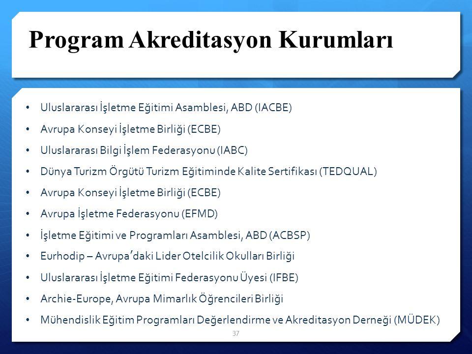 37 Program Akreditasyon Kurumları Uluslararası İşletme Eğitimi Asamblesi, ABD (IACBE) Avrupa Konseyi İşletme Birliği (ECBE) Uluslararası Bilgi İşlem F