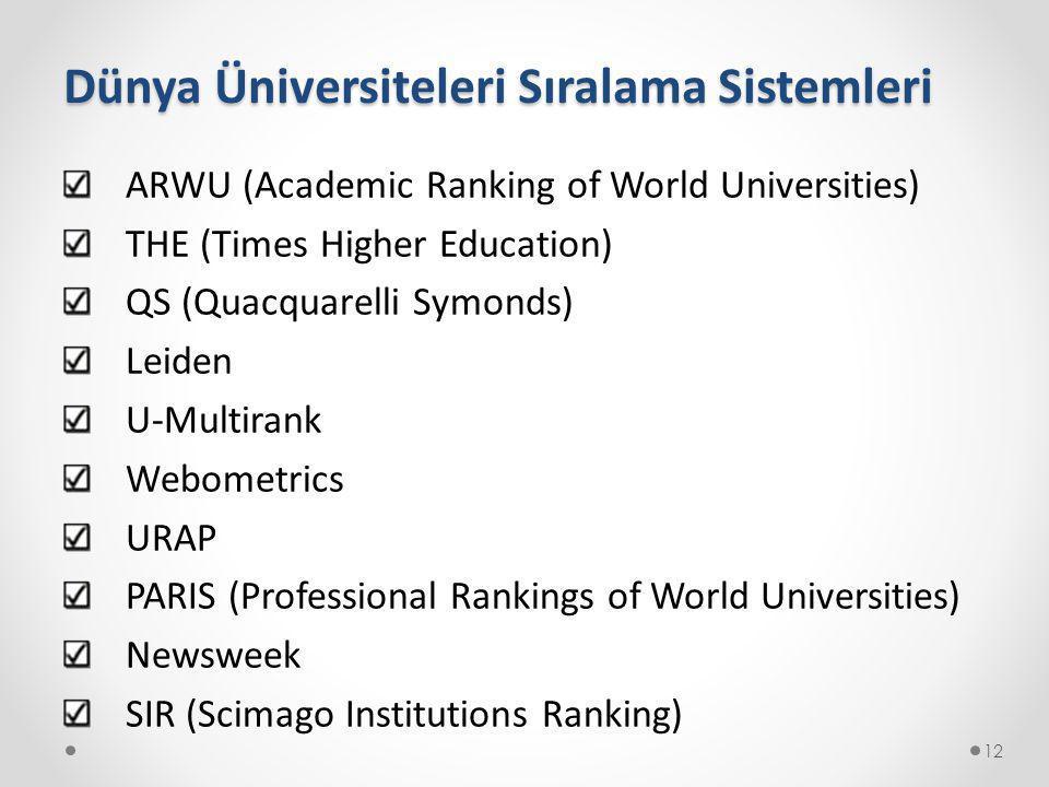 Dünya Üniversiteleri Sıralama Sistemleri ARWU (Academic Ranking of World Universities) THE (Times Higher Education) QS (Quacquarelli Symonds) Leiden U