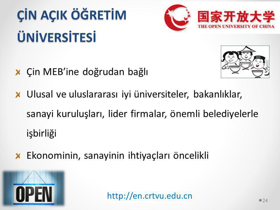 ÇİN AÇIK ÖĞRETİM ÜNİVERSİTESİ Çin MEB'ine doğrudan bağlı Ulusal ve uluslararası iyi üniversiteler, bakanlıklar, sanayi kuruluşları, lider firmalar, ön