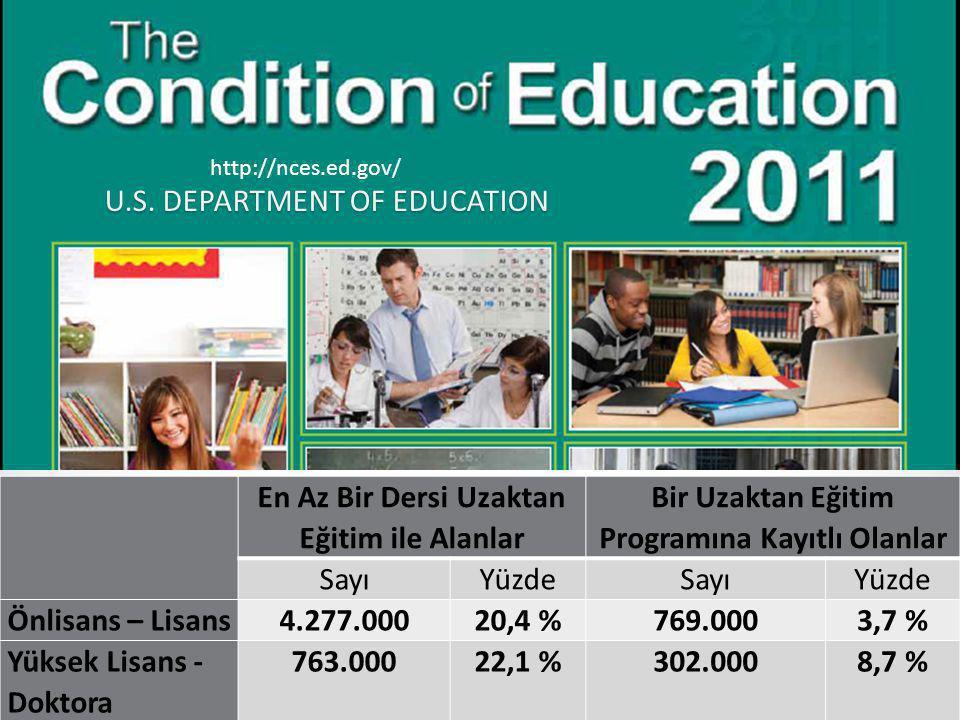 U.S. DEPARTMENT OF EDUCATION 4 http://nces.ed.gov/ En Az Bir Dersi Uzaktan Eğitim ile Alanlar Bir Uzaktan Eğitim Programına Kayıtlı Olanlar SayıYüzdeS