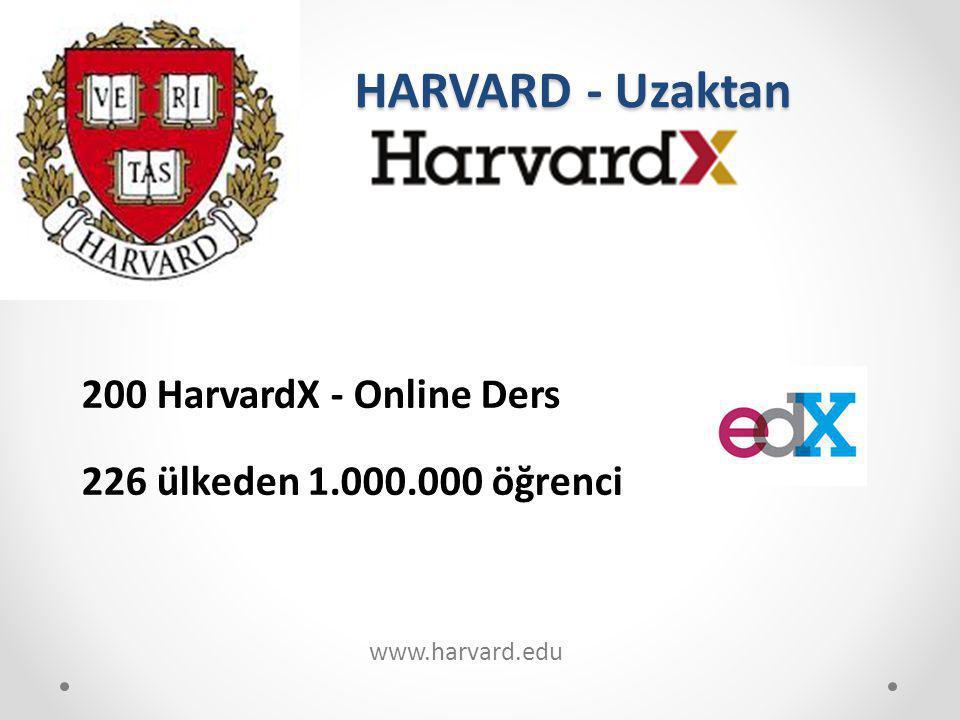 HARVARD - Uzaktan 200 HarvardX - Online Ders 226 ülkeden 1.000.000 öğrenci www.harvard.edu