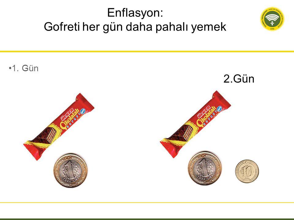 Enflasyon: Gofreti her gün daha pahalı yemek 1. Gün 2.Gün