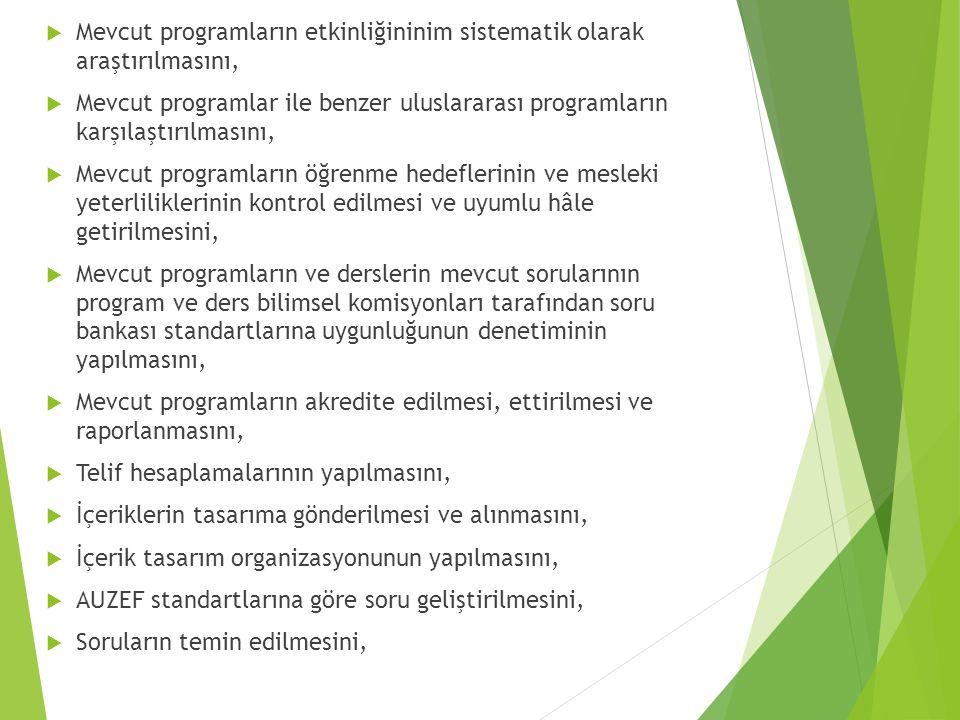  Mevcut programların etkinliğininim sistematik olarak araştırılmasını,  Mevcut programlar ile benzer uluslararası programların karşılaştırılmasını,