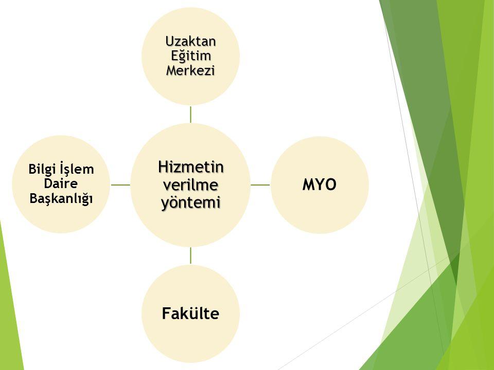 Hizmetin verilme yöntemi Uzaktan Eğitim Merkezi MYO Fakülte Bilgi İşlem Daire Başkanlığı