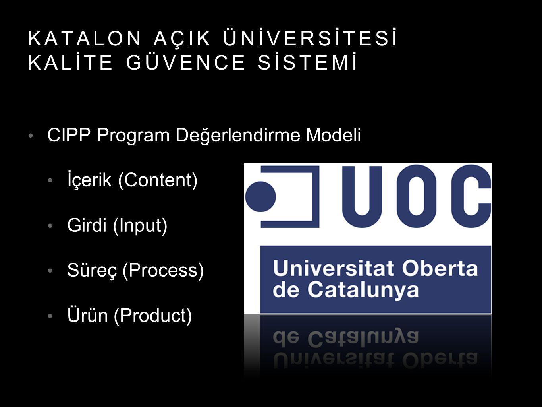 KATALON AÇIK ÜNİVERSİTESİ KALİTE GÜVENCE SİSTEMİ CIPP Program Değerlendirme Modeli İçerik (Content) Girdi (Input) Süreç (Process) Ürün (Product)