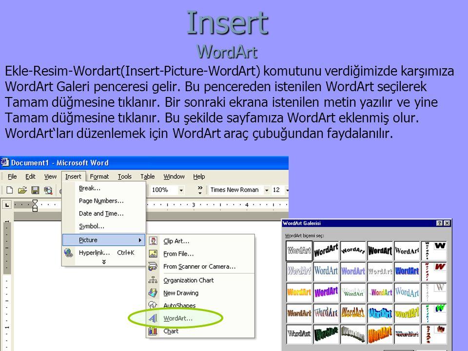 Ekle-Resim-Wordart(Insert-Picture-WordArt) komutunu verdiğimizde karşımıza WordArt Galeri penceresi gelir.