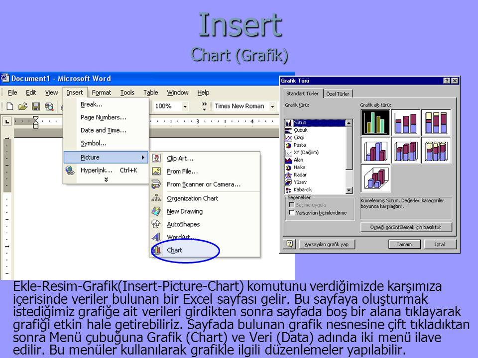Insert C hart (Grafik) Ekle-Resim-Grafik(Insert-Picture-Chart) komutunu verdiğimizde karşımıza içerisinde veriler bulunan bir Excel sayfası gelir.