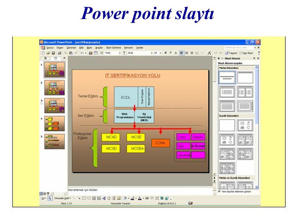 POWERPOINT'İ BAŞLATMAK  Başlat (Start) menüsünden Programlar (Programs) bölümünden ya da Microsoft Office araç çubuğundan Microsoft PowerPoint simges