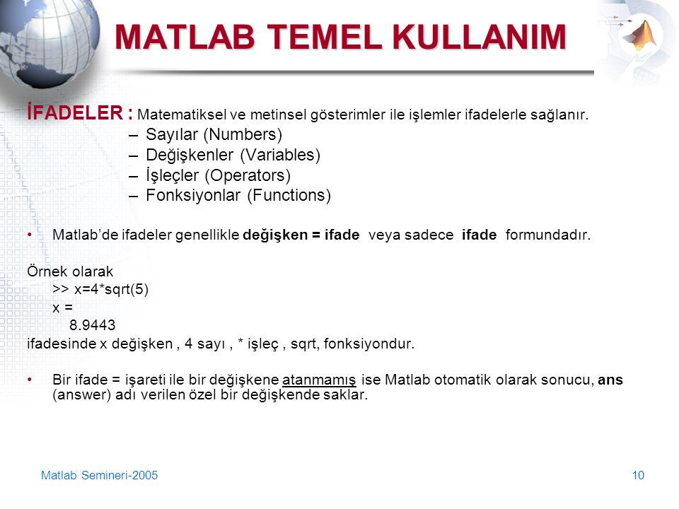 Matlab Semineri-200510 MATLAB TEMEL KULLANIM İFADELER : Matematiksel ve metinsel gösterimler ile işlemler ifadelerle sağlanır. –Sayılar (Numbers) –Değ