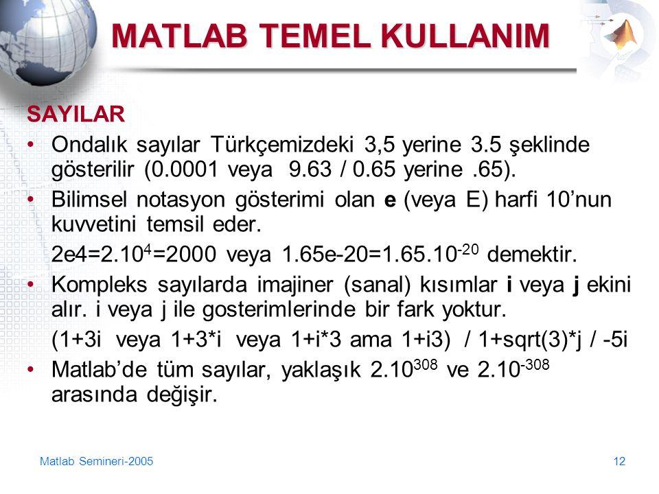 Matlab Semineri-200512 MATLAB TEMEL KULLANIM SAYILAR Ondalık sayılar Türkçemizdeki 3,5 yerine 3.5 şeklinde gösterilir (0.0001 veya 9.63 / 0.65 yerine.