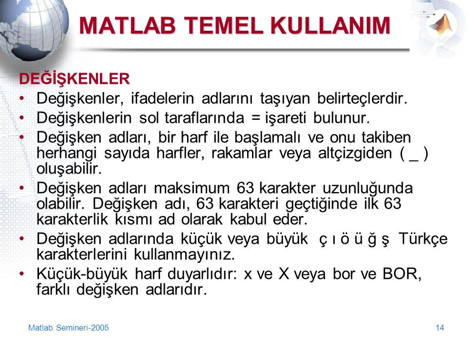 Matlab Semineri-200514 MATLAB TEMEL KULLANIM DEĞİŞKENLER Değişkenler, ifadelerin adlarını taşıyan belirteçlerdir. Değişkenlerin sol taraflarında = işa
