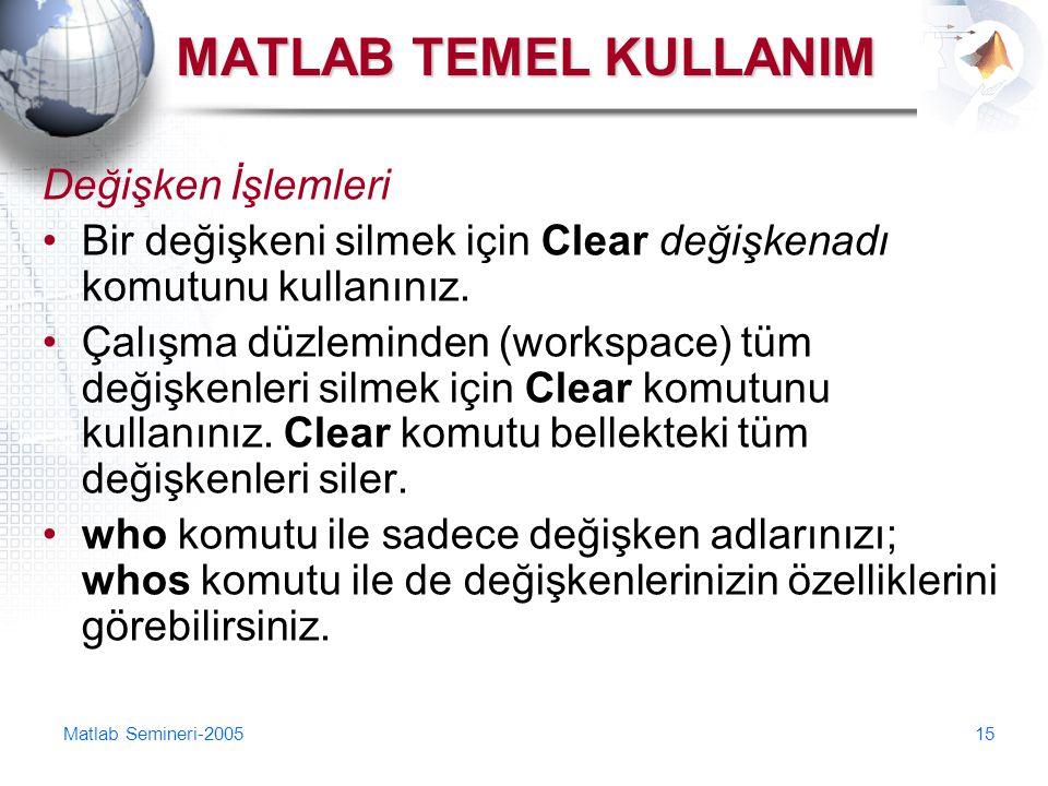 Matlab Semineri-200515 MATLAB TEMEL KULLANIM Değişken İşlemleri Bir değişkeni silmek için Clear değişkenadı komutunu kullanınız. Çalışma düzleminden (