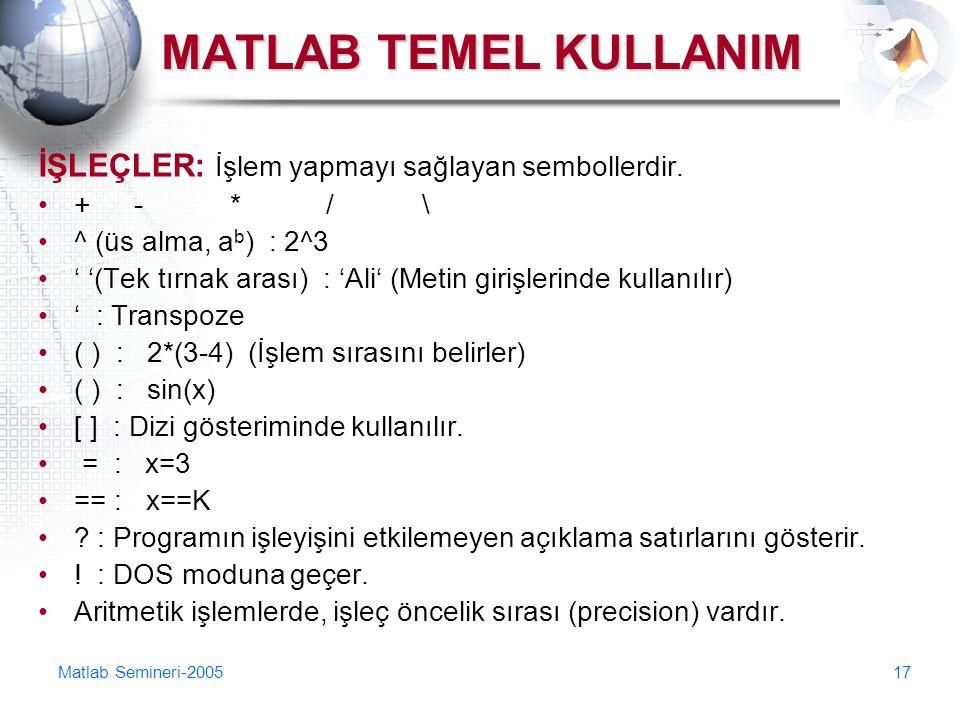 Matlab Semineri-200517 MATLAB TEMEL KULLANIM İŞLEÇLER: İşlem yapmayı sağlayan sembollerdir. +-*/\ ^ (üs alma, a b ) : 2^3 ' '(Tek tırnak arası) : 'Ali