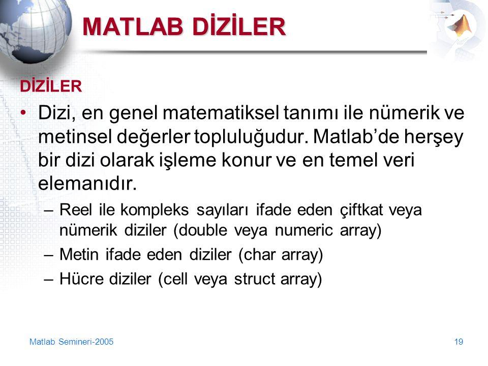 Matlab Semineri-200519 MATLAB DİZİLER DİZİLER Dizi, en genel matematiksel tanımı ile nümerik ve metinsel değerler topluluğudur. Matlab'de herşey bir d