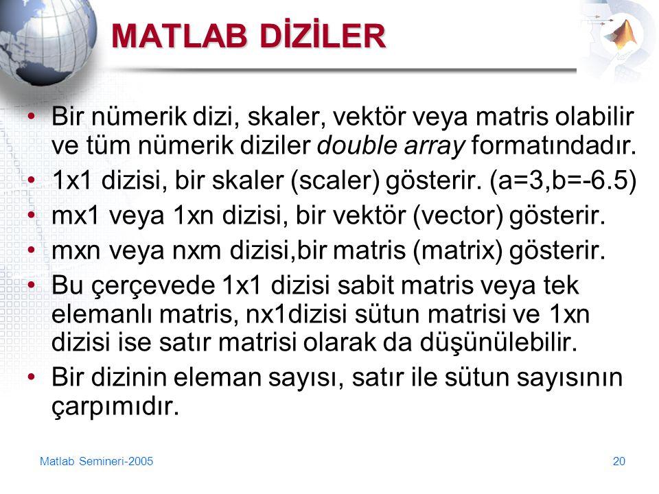 Matlab Semineri-200520 MATLAB DİZİLER Bir nümerik dizi, skaler, vektör veya matris olabilir ve tüm nümerik diziler double array formatındadır. 1x1 diz