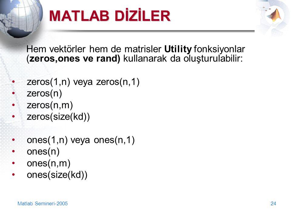 Matlab Semineri-200524 MATLAB DİZİLER Hem vektörler hem de matrisler Utility fonksiyonlar (zeros,ones ve rand) kullanarak da oluşturulabilir: zeros(1,