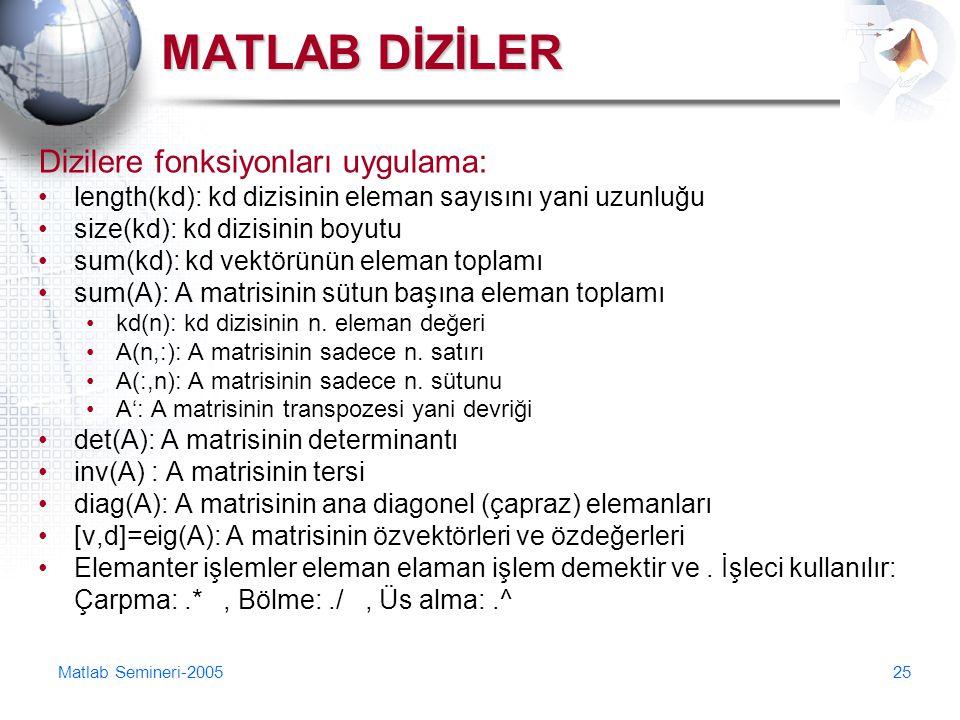 Matlab Semineri-200525 MATLAB DİZİLER Dizilere fonksiyonları uygulama: length(kd): kd dizisinin eleman sayısını yani uzunluğu size(kd): kd dizisinin b