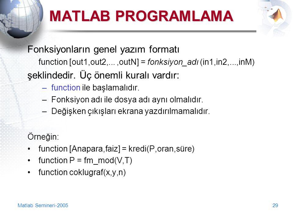 Matlab Semineri-200529 MATLAB PROGRAMLAMA Fonksiyonların genel yazım formatı function [out1,out2,...,outN] = fonksiyon_adı (in1,in2,...,inM) şeklinded