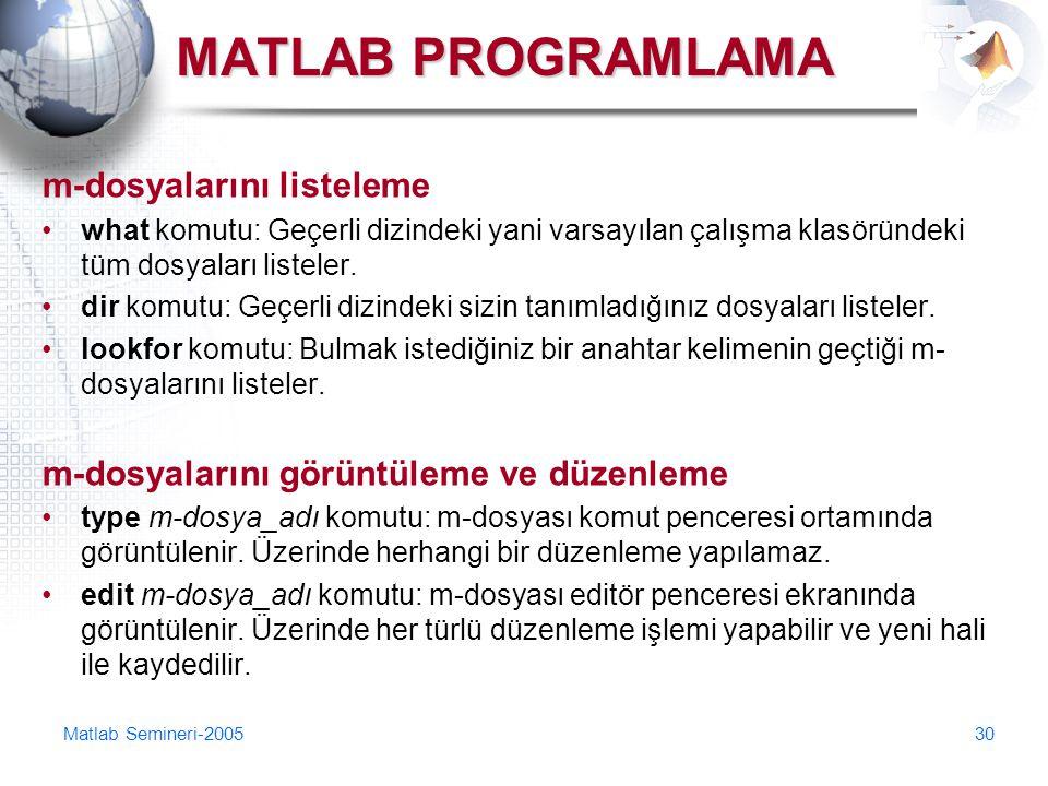 Matlab Semineri-200530 MATLAB PROGRAMLAMA m-dosyalarını listeleme what komutu: Geçerli dizindeki yani varsayılan çalışma klasöründeki tüm dosyaları li