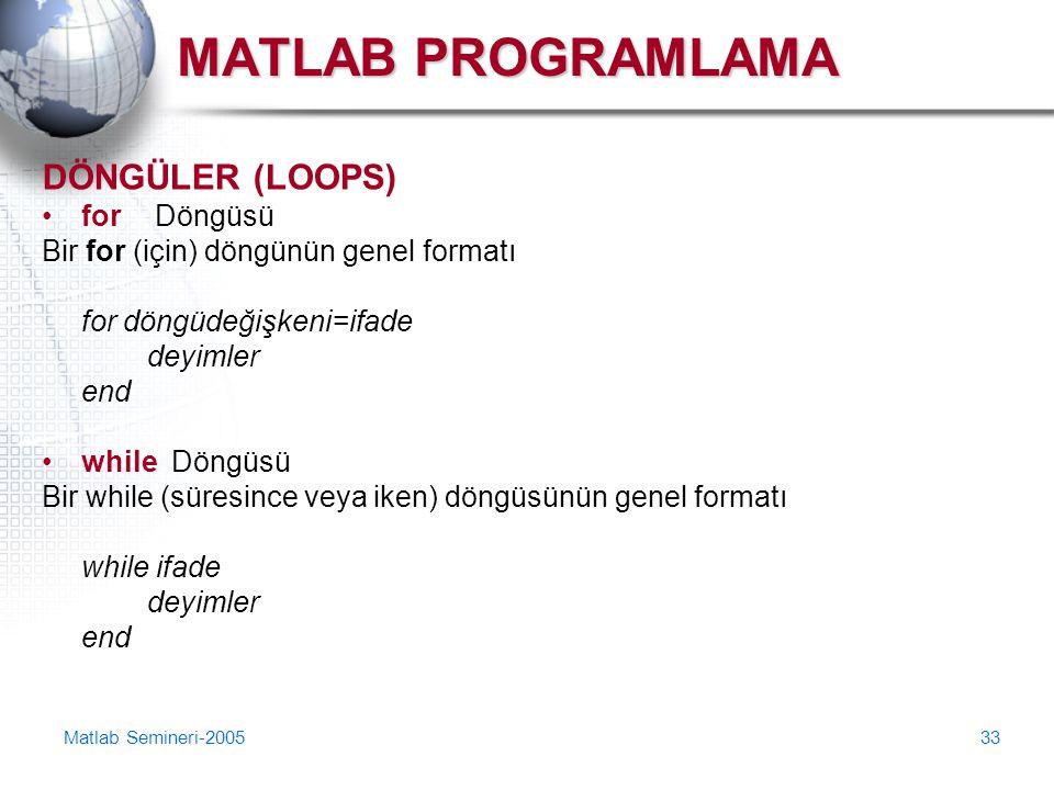 Matlab Semineri-200533 MATLAB PROGRAMLAMA DÖNGÜLER (LOOPS) for Döngüsü Bir for (için) döngünün genel formatı for döngüdeğişkeni=ifade deyimler end whi