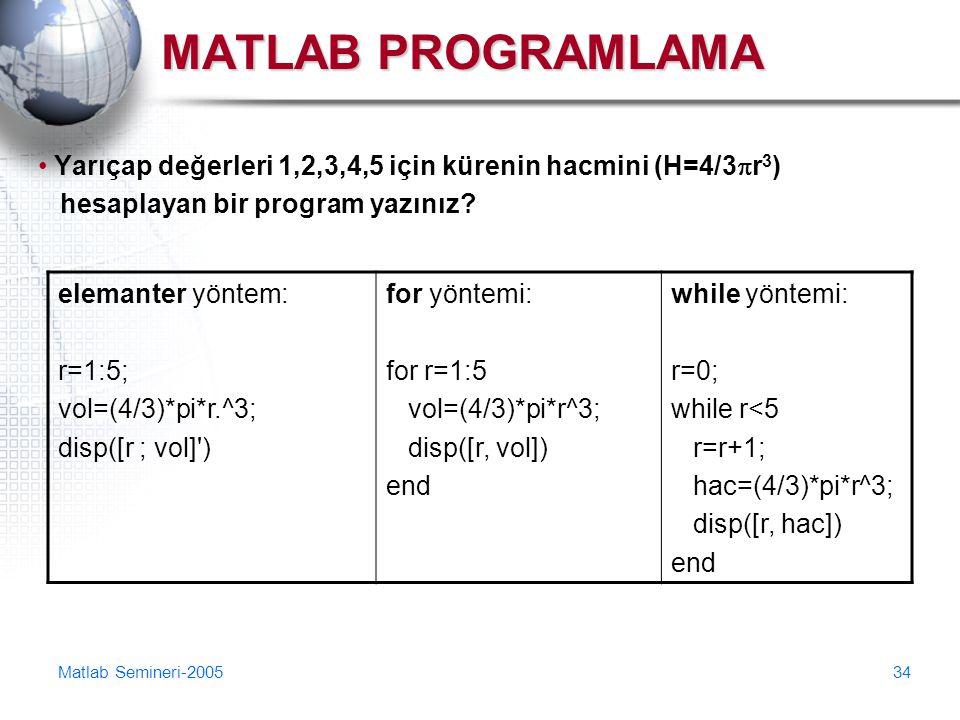 Matlab Semineri-200534 MATLAB PROGRAMLAMA Yarıçap değerleri 1,2,3,4,5 için kürenin hacmini (H=4/3  r 3 ) hesaplayan bir program yazınız? elemanter yö