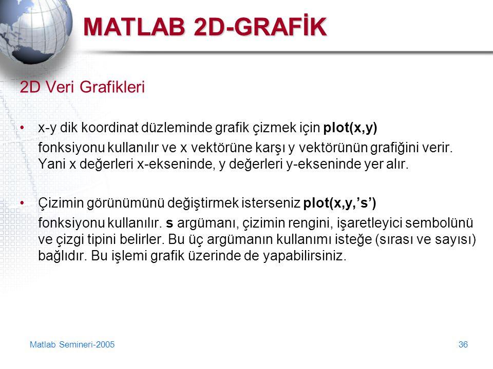 Matlab Semineri-200536 MATLAB 2D-GRAFİK 2D Veri Grafikleri x-y dik koordinat düzleminde grafik çizmek için plot(x,y) fonksiyonu kullanılır ve x vektör