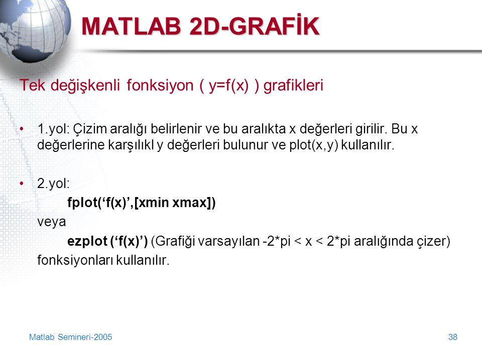 Matlab Semineri-200538 MATLAB 2D-GRAFİK Tek değişkenli fonksiyon ( y=f(x) ) grafikleri 1.yol: Çizim aralığı belirlenir ve bu aralıkta x değerleri giri
