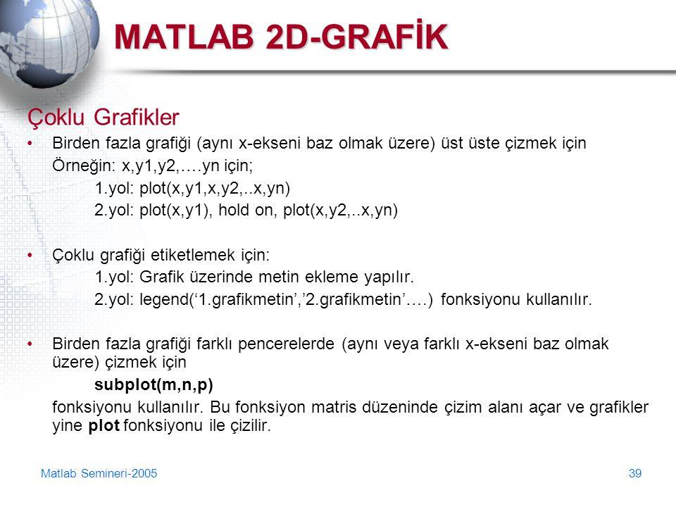 Matlab Semineri-200539 MATLAB 2D-GRAFİK Çoklu Grafikler Birden fazla grafiği (aynı x-ekseni baz olmak üzere) üst üste çizmek için Örneğin: x,y1,y2,….y