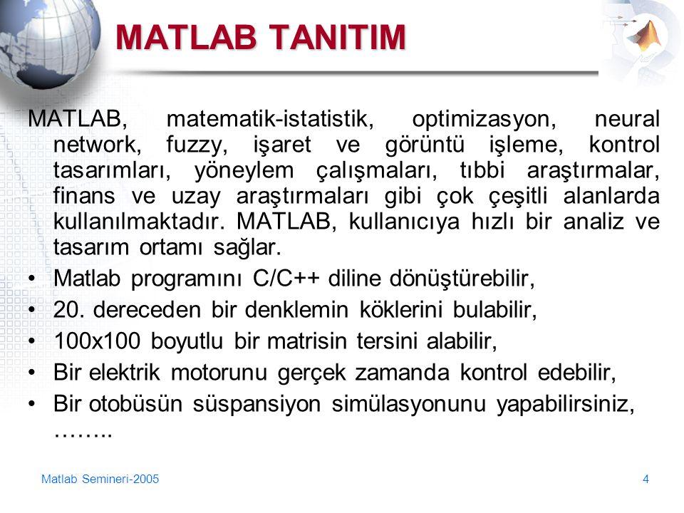 Matlab Semineri-20054 MATLAB TANITIM MATLAB, matematik-istatistik, optimizasyon, neural network, fuzzy, işaret ve görüntü işleme, kontrol tasarımları,